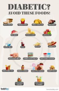 Snacks for Diabetics